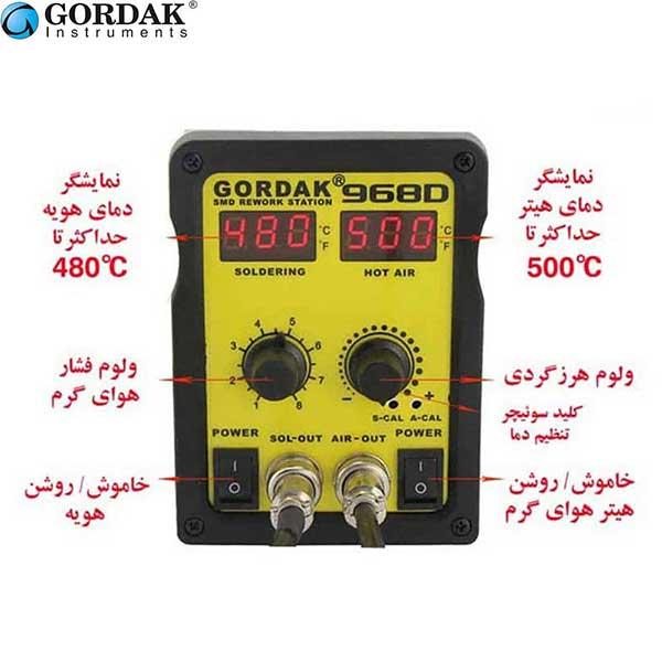 gordak968d 2 - Home electronics